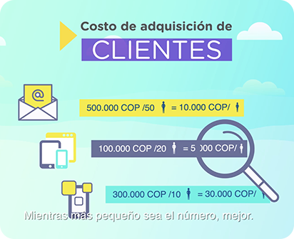 Optimizando la inversión del marketing digital